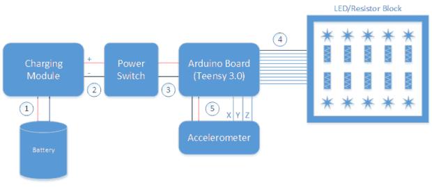 Figure 6. Logical connection diagram.