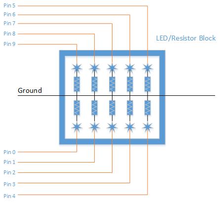 Figure 12. LED block wiring diagram.