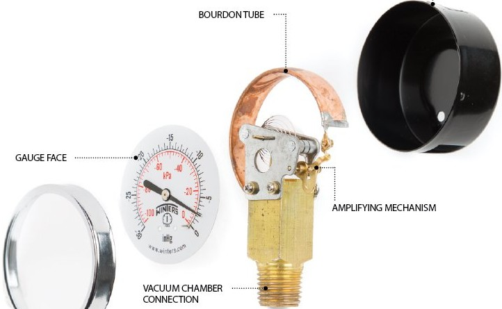Skill Builder: How to Use Vacuum Gauges