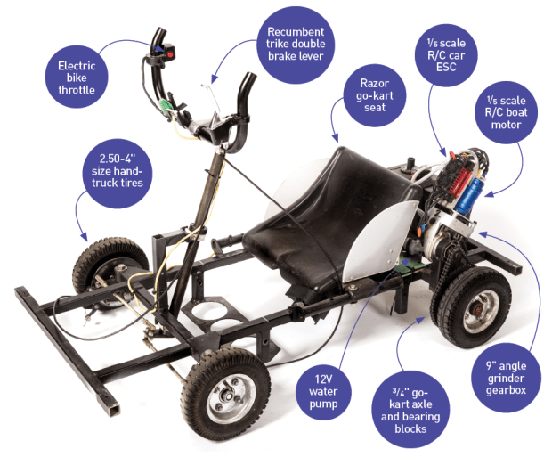 Sourcing Parts to Create the Cutest Go-Kart Ever | Make: