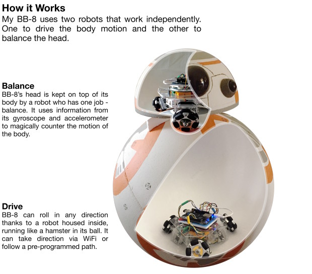 How BeagleBone BB-8 Works