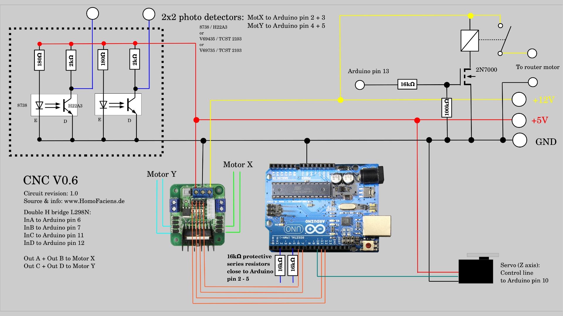 cnc wiring diagrams shop data wiring diagram