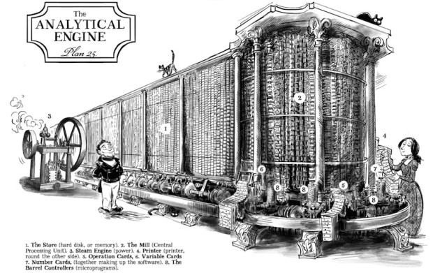 The analytical engine, illustrated by Sydney Padua