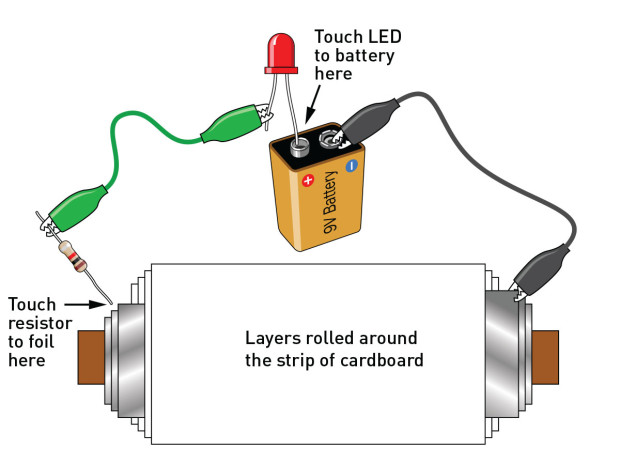 Figure E: Test for short circuits. The long lead of the LED is on the right. If the LED lights steadily, the layers of foil are touching each other somewhere.