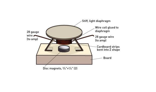 Loudspeaker-assembly-drawing