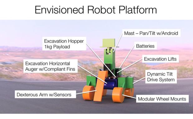 robotmissions_envisionedrobot