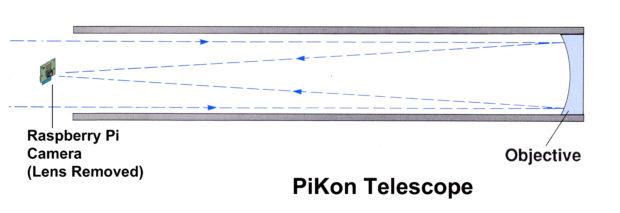 visualtelescope3