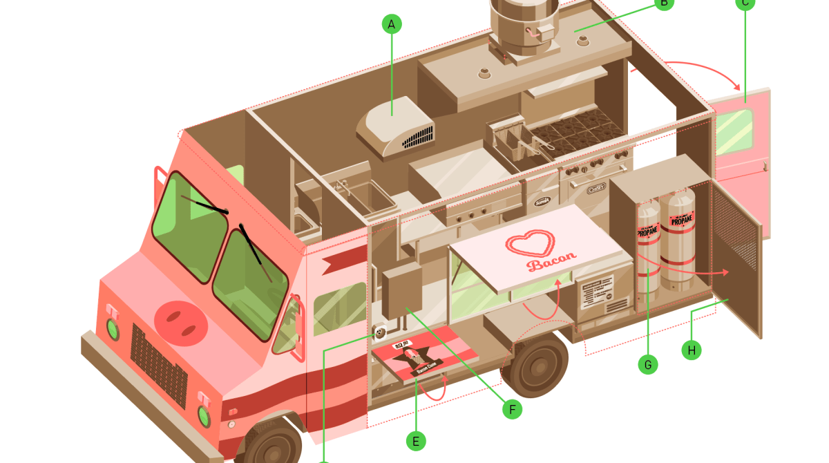 15 ingredients for building the perfect food truck make for Design food truck online