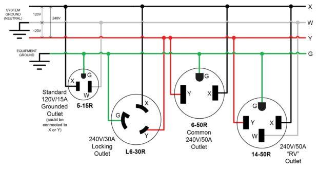Build a 240V Power Adapter for Your MIG Welder | Make: