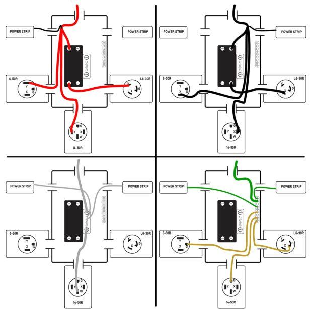 Figure 22 – Each wire type's wiring