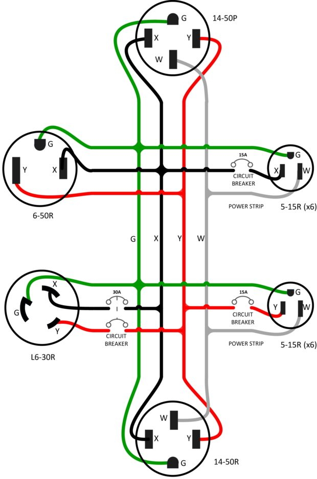 Figure X on L6 20 Plug Wiring Diagram