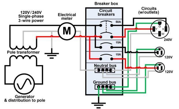 understanding 240v ac power for heavy duty power tools make rh makezine com