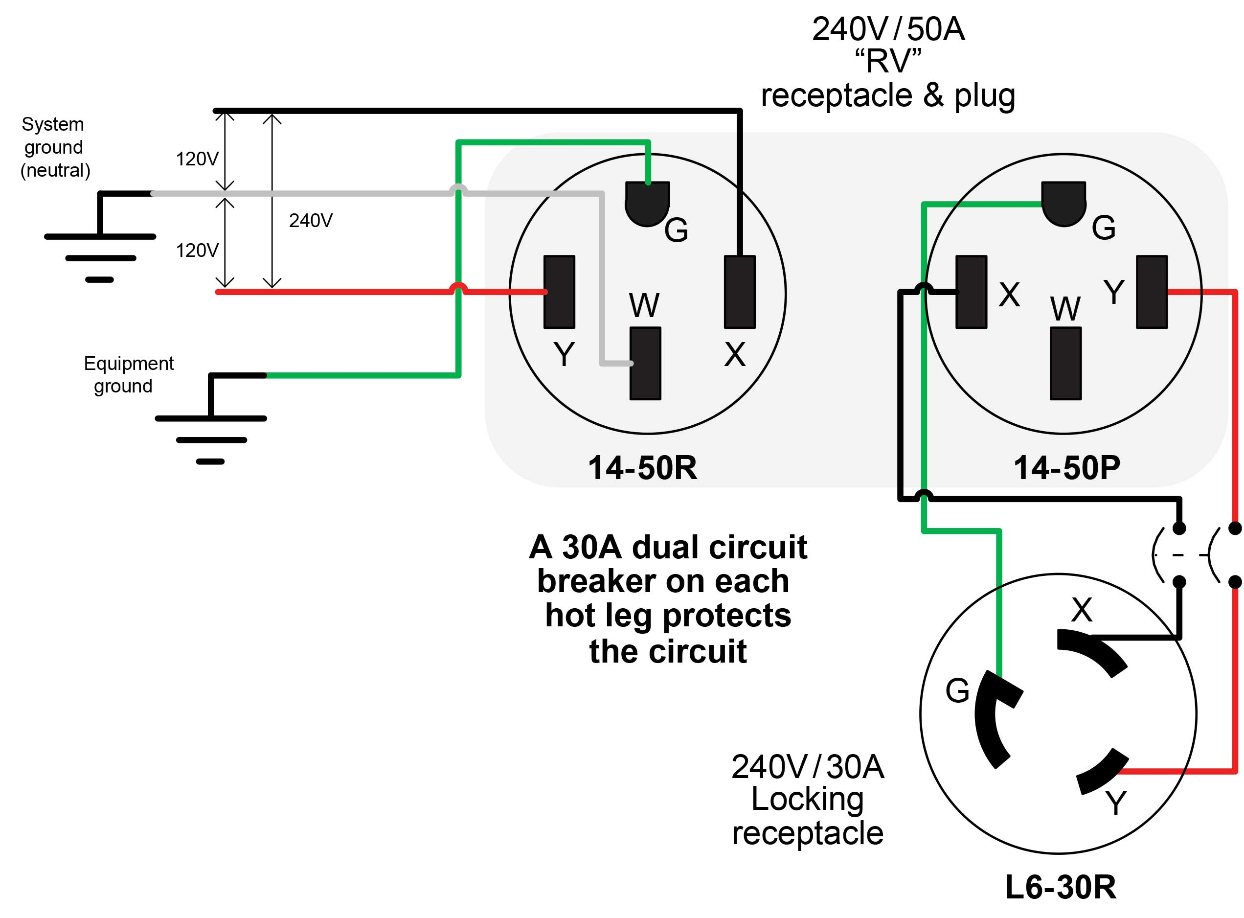 nema 6 30 receptacle wiring diagram