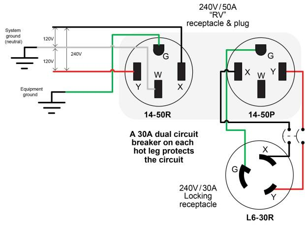wiring a 230v 20 amp outlet 6 20 240v outlet diagram