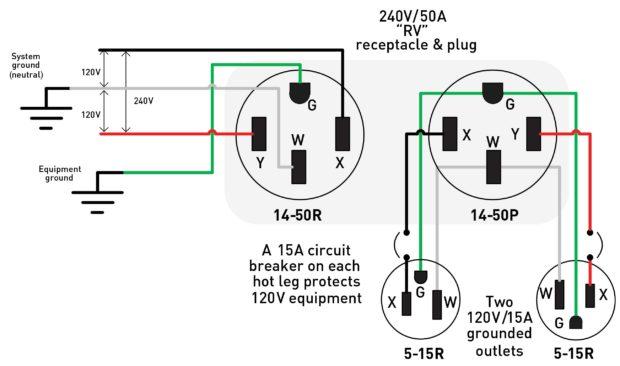 figure_9 620x366?resize=620%2C366&ssl=1 understanding 240v ac power for heavy duty power tools make