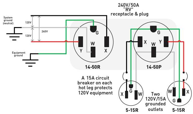 understanding 240v ac power for heavy duty power tools make figure 8 type 14 can convert into two 120v circuits