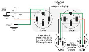 240v Receptacle Wiring Diagram  Somurich