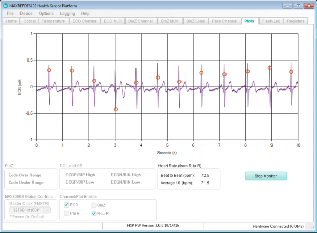 Figure 8: (my) ECG measurement using the PC GUI (running on Windows7)