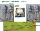 Light Up a Candy Dish