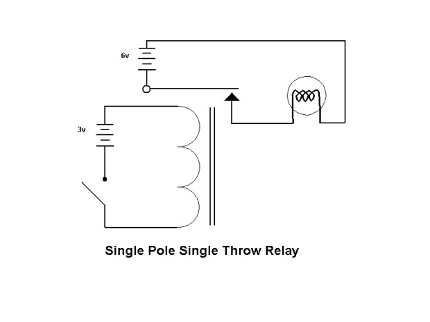 Introduction to Electronics: The Relay