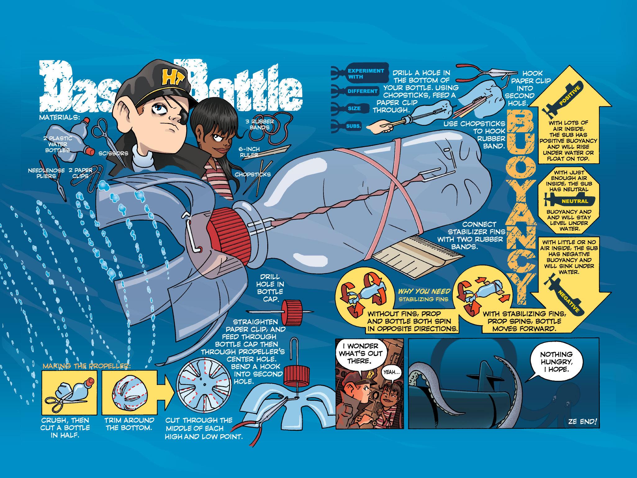 Soda Bottle Submarine
