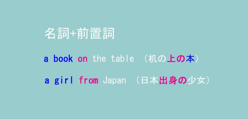 名詞+前置詞の例題を表した画像
