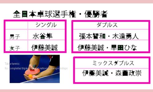 全日本卓球選手権優勝者一覧表