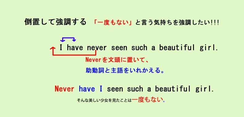 英語で倒置して強調する方法をわかりやすく図で解説している画像
