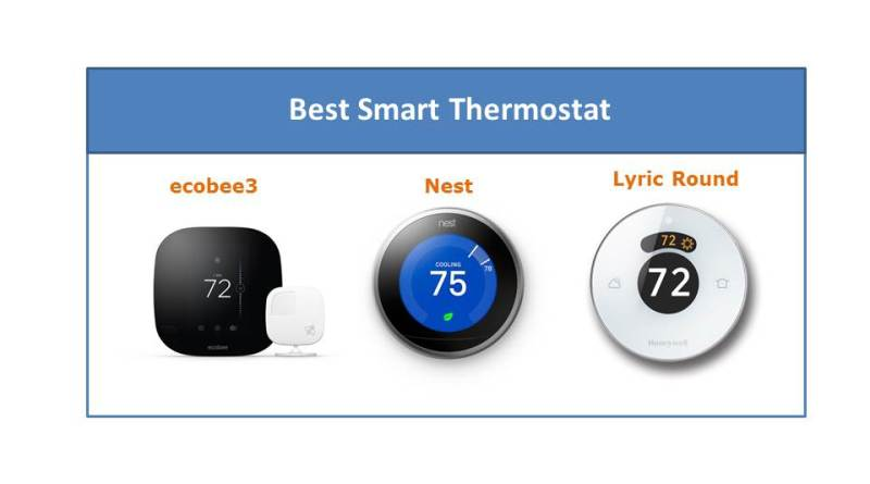 best smart thermostat making a smart home. Black Bedroom Furniture Sets. Home Design Ideas