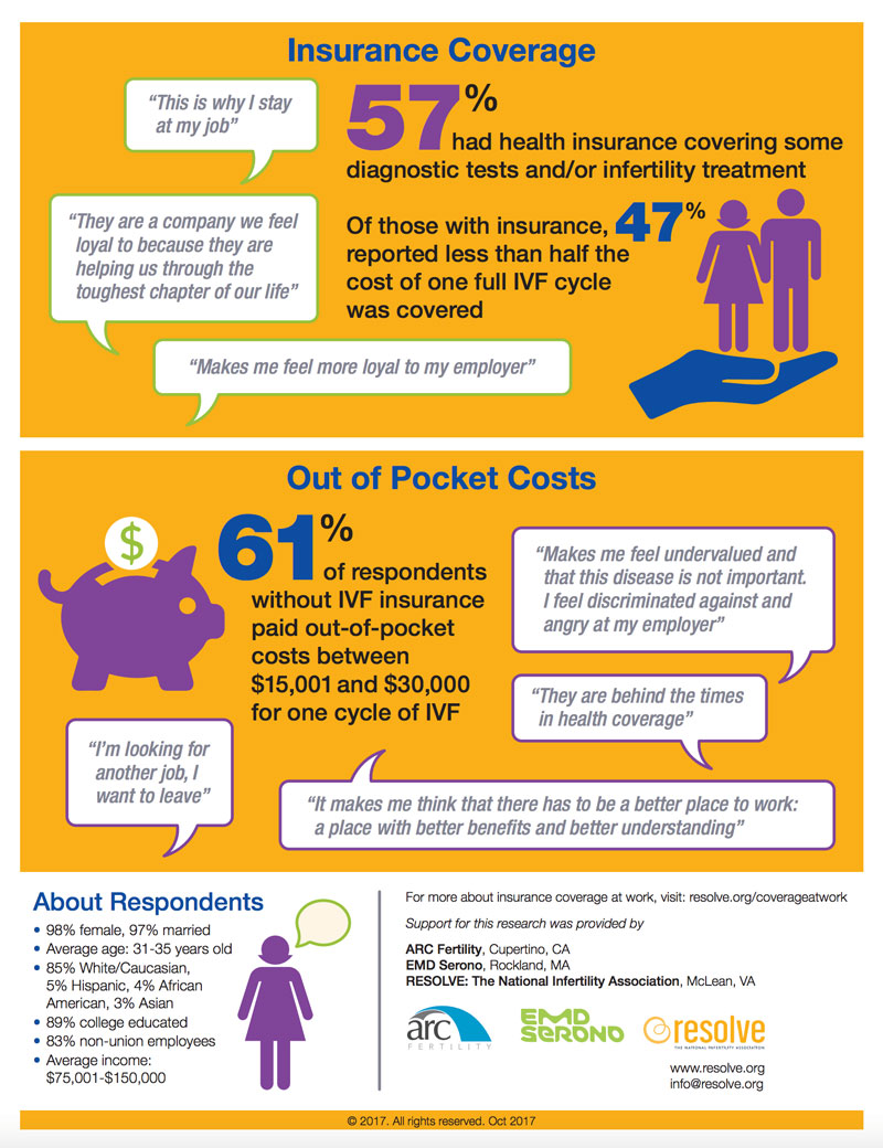 IVF-Insurance-.jpg