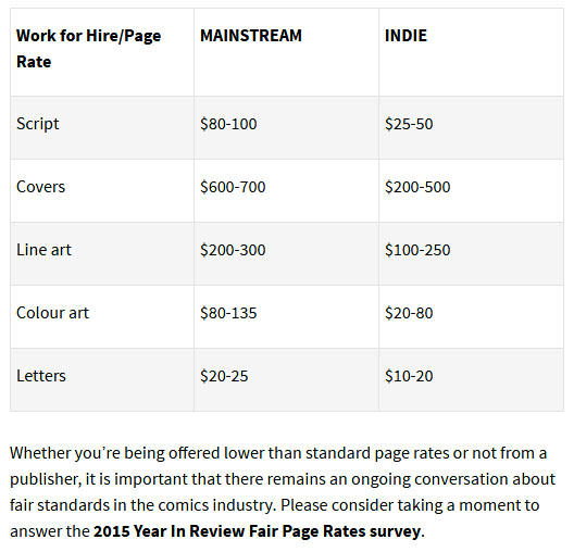 Comic book creator salary calculator