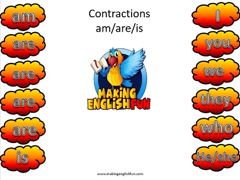 Teaching Contractions Resources and Ideas
