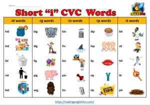 CVC Word List Short i
