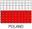 Poland Flag Pin Pattern