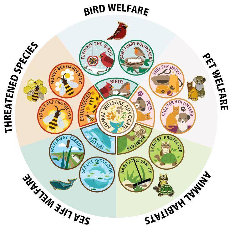 Animal Advocate Service Patch Program®