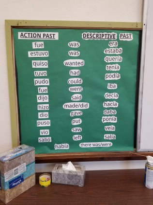 past tense word wall
