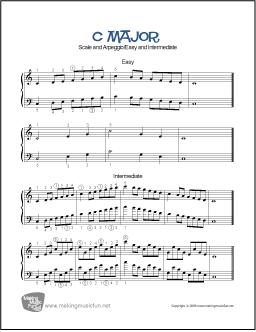 photo relating to Printable Piano Scales referred to as Piano Scales for Younger Pianists Cost-free Sheet New music