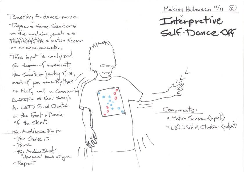 Inrterpretaive-Self-Dance-Off.jpg