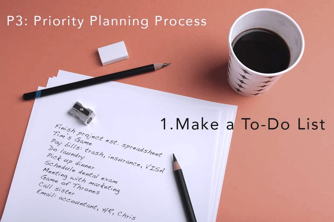 Priority Planning Process Initial List