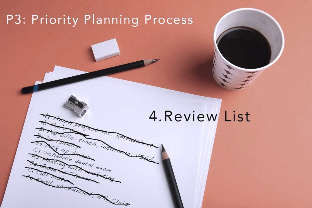 Reviewing the completed task on the Priority Planning Process list