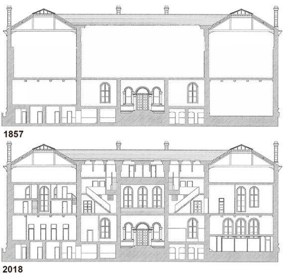 Web changing use H Museum Building 1857 to 2018