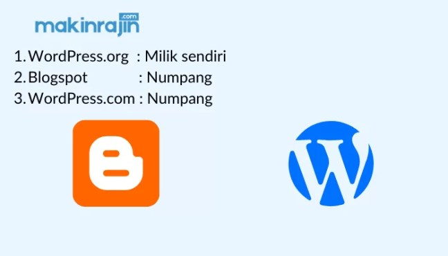 WordPress.org milik sendiri