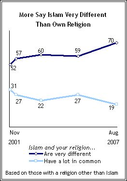 islam-different-from-own-religion.jpg