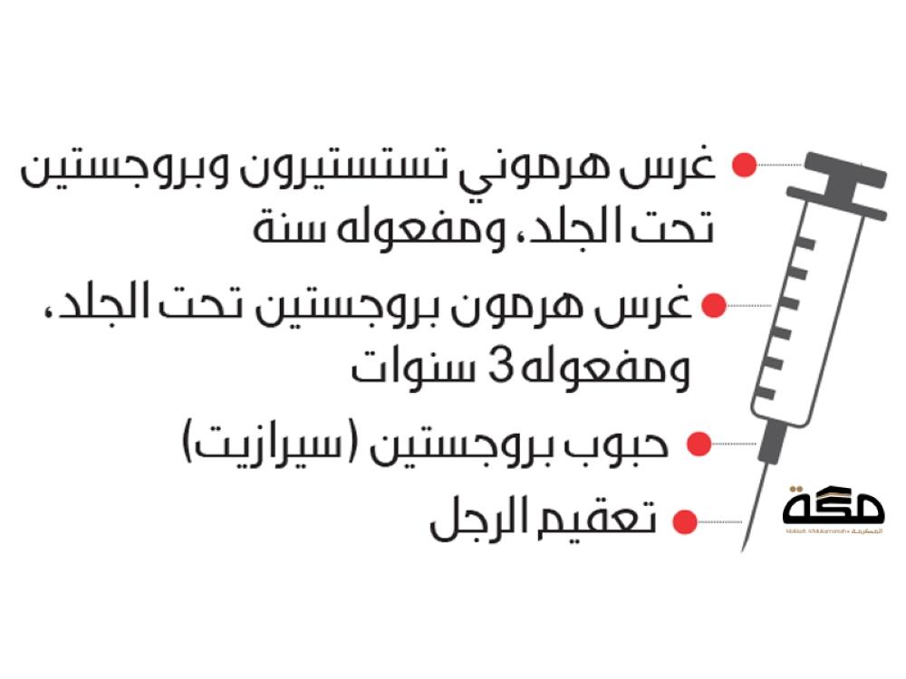 4 طرق لمنع الحمل عن طريق الرجل صحيفة مكة