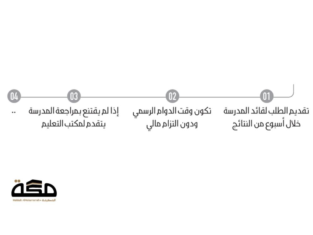 6 ضوابط لمراجعة ولي الأمر ورقة اختبار ابنه صحيفة مكة