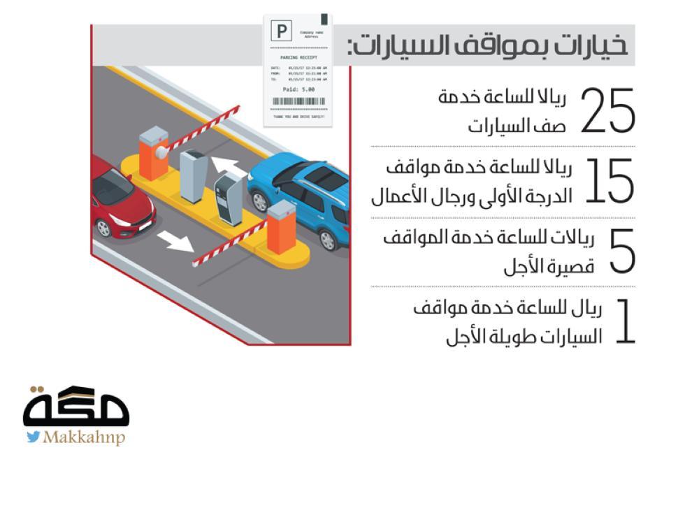 استياء من زيادة رسوم مواقف مطار جدة 230 صحيفة مكة