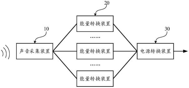 Xiaomi Sound charging Technology original block diagram