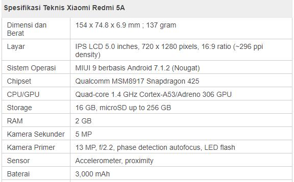 spesifikasi xiaomi redmi 54