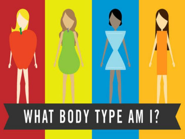 Dress For Your Body Type