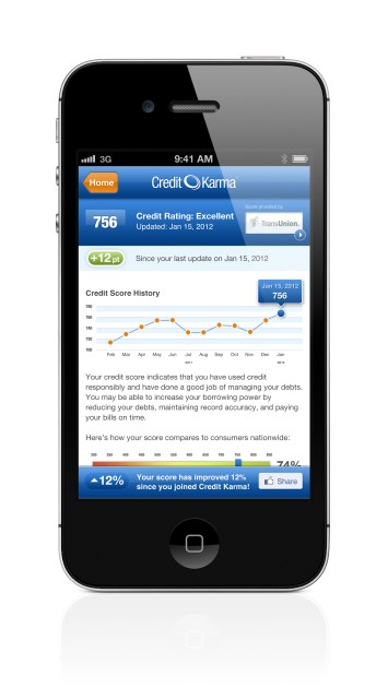 monitoring your credit score is important